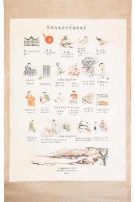 Anti-Tuberculosis Chart