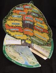 Cardboard Display, The Tree Of Economic Life