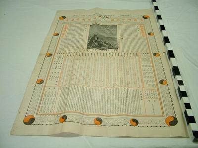Korean Calendar, 1900