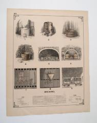 Lithograph, Brewing